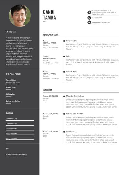 Restaurant Resumeindonesia.pdf